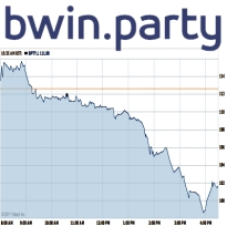 Bwin.party stock briefly falls below 100p, closes at record low