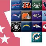 AFC Divisional Round Preview