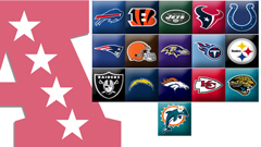 Why Your NFL Team Is Going to Lose – AFC