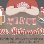 Gambling with Health