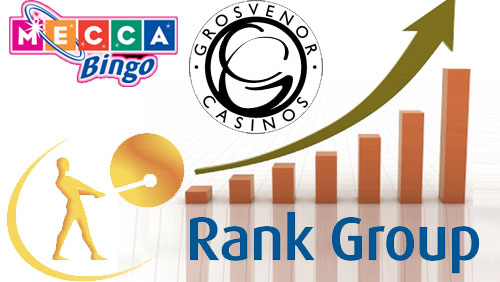 Rank Group sees significant growth across all brands