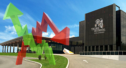 Tigre de Cristal's VIP turnover surges, mass tables slump