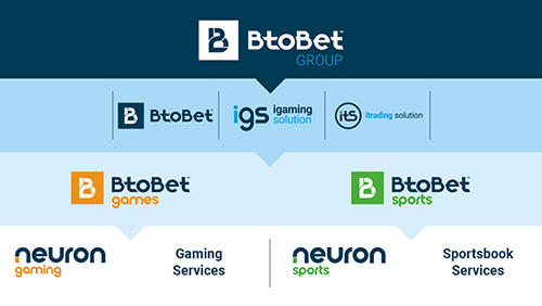 BtoBet announces newly redesigned group