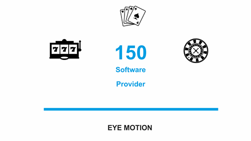 EyeMotion has 150 software providers partners