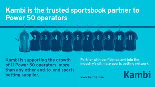 Record 11 Kambi partners placed inside Power 50 rankings