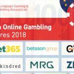 European Union online gambling revenue grew 11% in 2018
