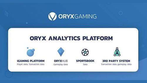 ORYX Gaming launches Data Analytics Platform