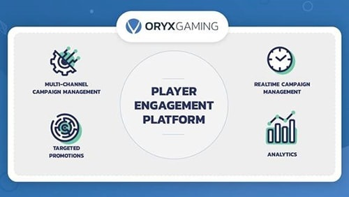 ORYX Gaming steps up gamification with new Player Engagement Platform