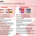 The Stars Group posts profit as UK, Australia betting ops shine