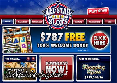 Club World buys All Star Slots online casinos