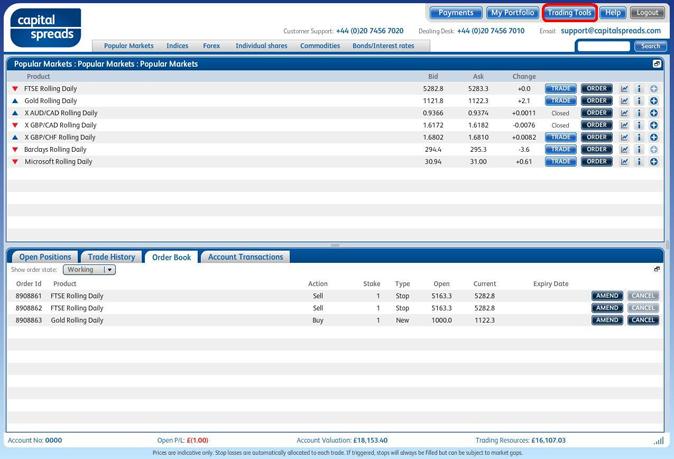 cmc capital markets