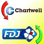 Chartwell has bad Q4; Française des Jeux has record year