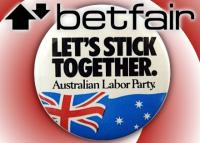 betfair-donation-aussie-tax-ruling