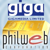 GigaMedia results; Philweb overseas expansion; gold-farming in Chinese prisons