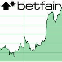 Betfair full year results: revenues, earnings up, 5.9p dividend declared