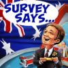 Aussie surveys reveal support for pokie reform, sports betting a youthful pursuit