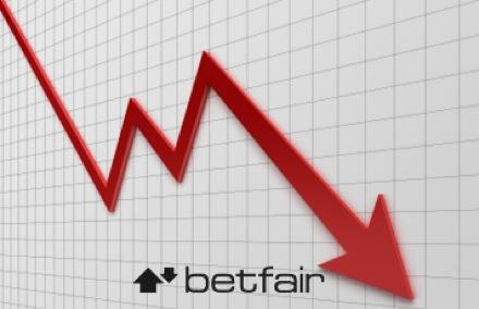 Betfair shareholder concerns prompt warning