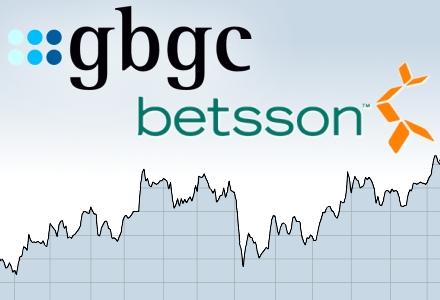 Betsson Stock