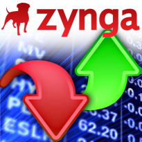 Revenues rise, but stock compensation drags Zynga to $85m loss in Q1
