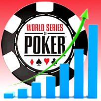 World Series of Poker 2012 organizers say pre-registration up over 2011