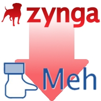 Zynga-unleashed-analysts-unimpressed