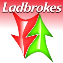 Ladbrokes profits rise in H1, but digital division woes prompt exec shuffle