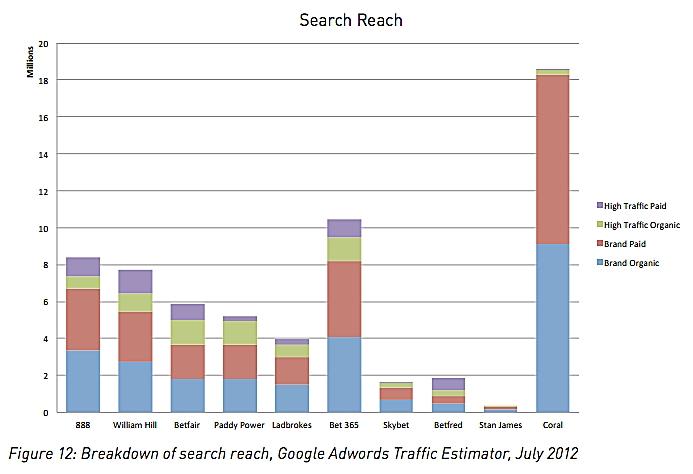 QuBit-Google-Search