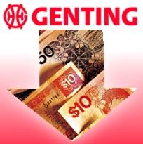 genting-singapore-profit-falls
