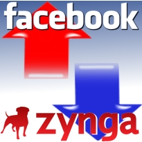 zynga-layoffs-facebook-mobile-earnings