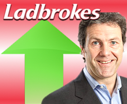 ladbrokes-2012-profit-up