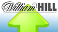 william-hill-online-profits-thumb