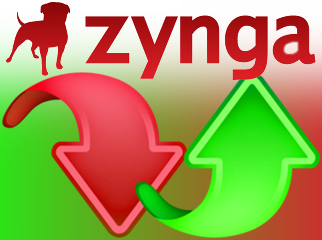 zynga-profit-player-decline