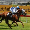 Betfair Australia to Sponsor the Tasmanian Summer Racing Carnival