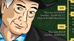 Dealer's Choice: Doyle Brunson-less WSOP Is Sad…But Also Makes Sense