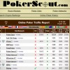Bodog Poker Network Vanishes from PokerScout.com
