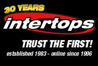 tertops Sportsbook Celebrates 30th Birthday with a $30,000 Bonanza