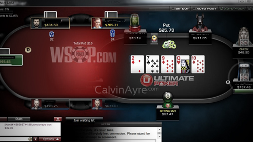 Review: Nevada's Online Poker Websites Disappoint