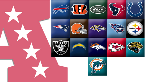 Afc Divisional Round Preview Sports News