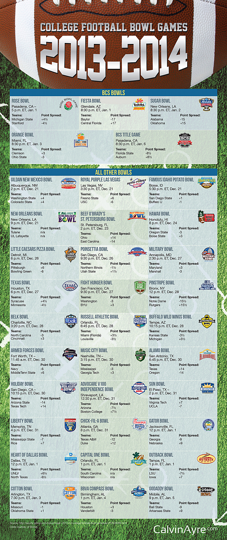 Christmas Day Football Schedule.Christmas Day Sports Betting Schedule 2013 Sports News