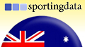 sporting-data-australian-open-thumb