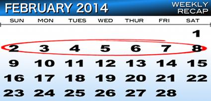 february-8-weekly-recap