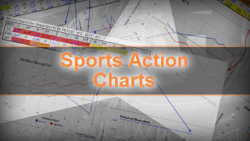 Innovation in iGaming Profiles: Sports Action Charts