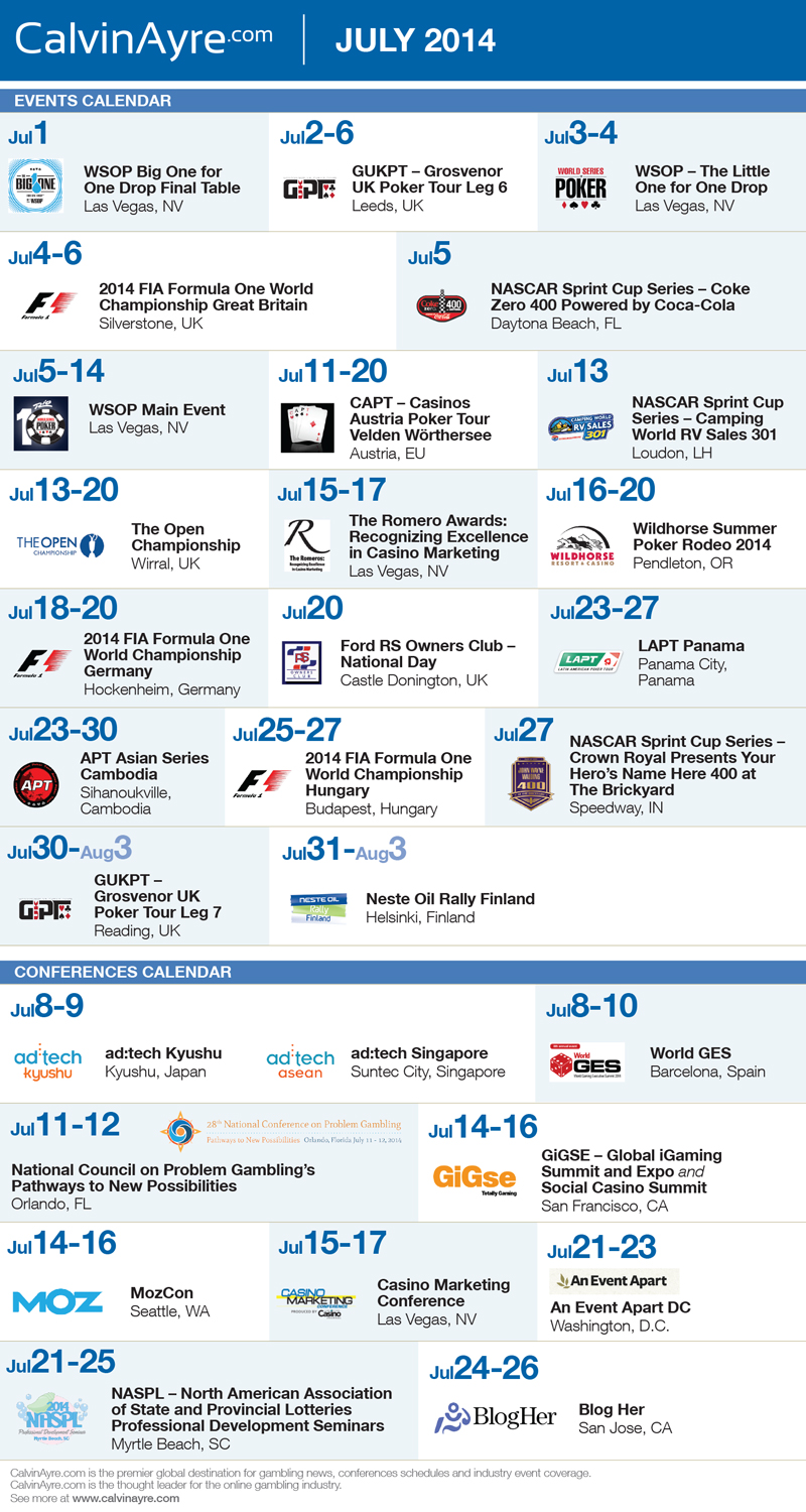 CalvinAyre.com featured Gambling Conferences & Events: July 2014