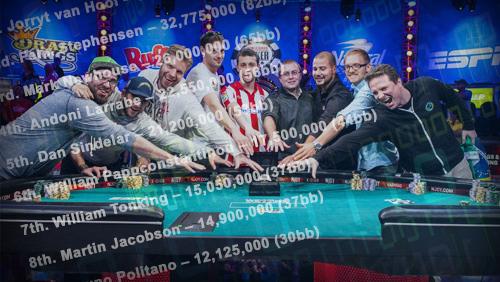 icm poker