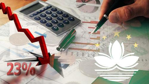 Macau's October revenues drop 23 percent