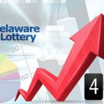 Delaware iGaming Revenue Increases 42% in November