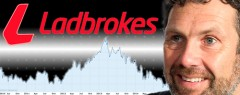 ladbrokes-richard-glynn-review
