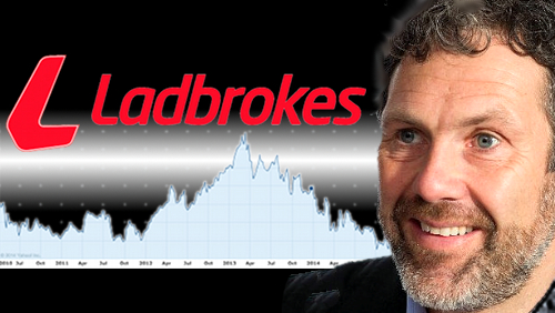 Richard Glynn Leaving Ladbrokes, a Look Back