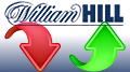 William Hill profit falls in Q4, rises in 2014, Aussie brand consolidation (again)