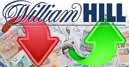 william-hill-profits-losses